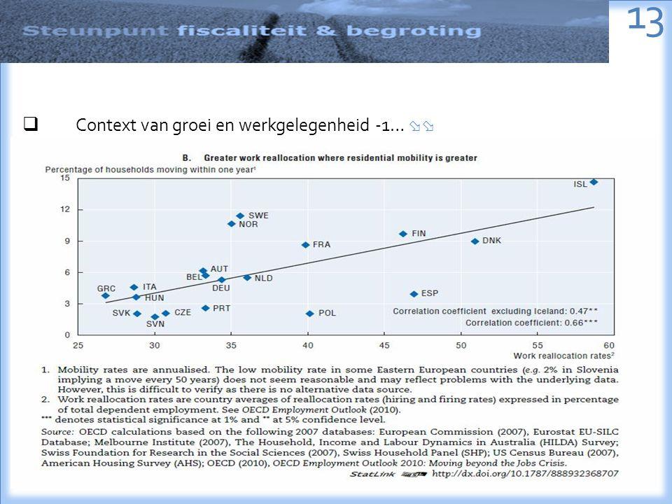 13  Context van groei en werkgelegenheid -1… 