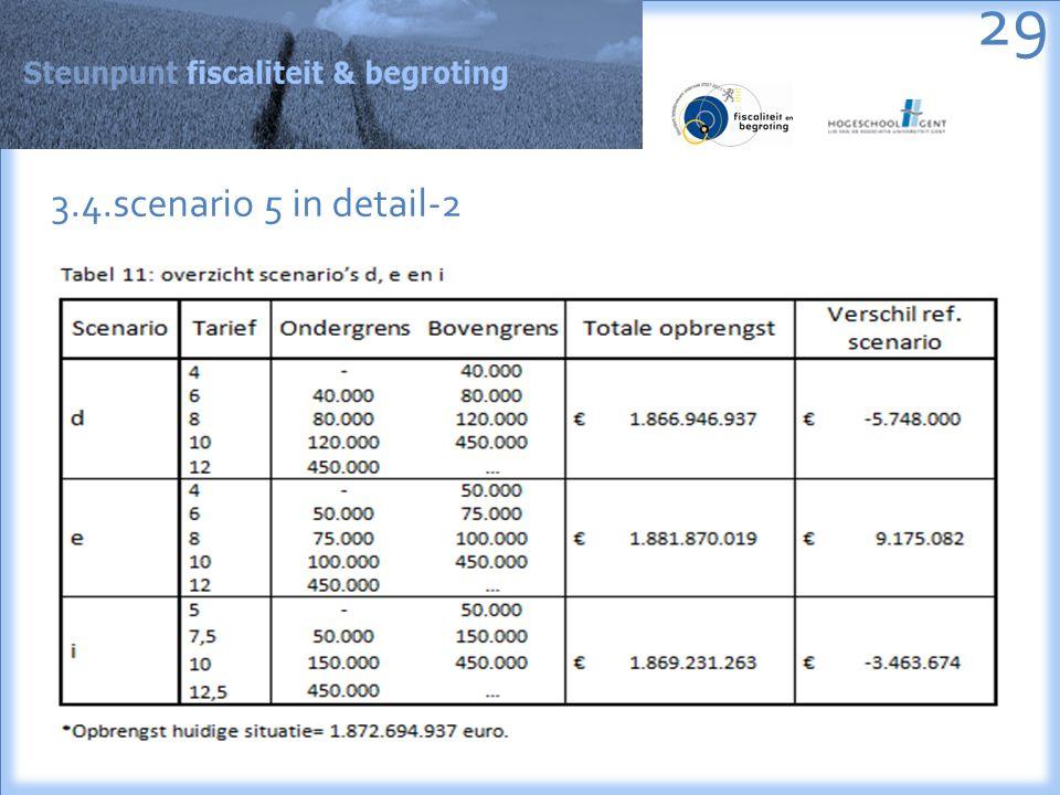29 3.4.scenario 5 in detail-2