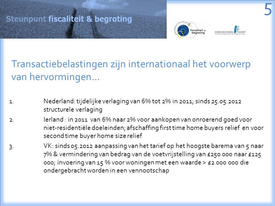 1.Nederland: tijdelijke verlaging van 6% tot 2% in 2011; sinds 25.05.2012 structurele verlaging 2.Ierland : in 2011 van 6% naar 2% voor aankopen van onroerend goed voor niet-residentiële doeleinden; afschaffing first time home buyers relief en voor second time buyer home size relief 3.VK: sinds 05.2012 aanpassing van het tarief op het hoogste barema van 5 naar 7% & vermindering van bedrag van de voetvrijstelling van £250 000 naar £125 000; invoering van 15 % voor woningen met een waarde > £2 000 000 die ondergebracht worden in een vennootschap 5 Transactiebelastingen zijn internationaal het voorwerp van hervormingen…