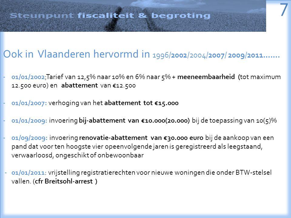 7 Ook in Vlaanderen hervormd in 1996/2002/2004/2007/ 2009/2011…….