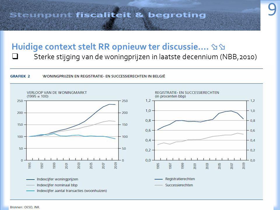 9 Huidige context stelt RR opnieuw ter discussie….