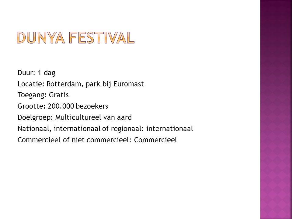 Duur: 1 dag Locatie: Rotterdam, park bij Euromast Toegang: Gratis Grootte: 200.000 bezoekers Doelgroep: Multicultureel van aard Nationaal, internationaal of regionaal: internationaal Commercieel of niet commercieel: Commercieel