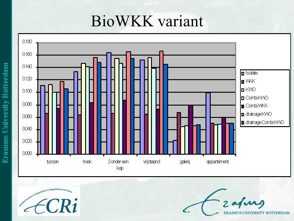 BioWKK variant