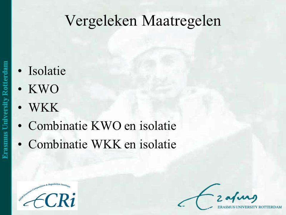Vergeleken Maatregelen Isolatie KWO WKK Combinatie KWO en isolatie Combinatie WKK en isolatie