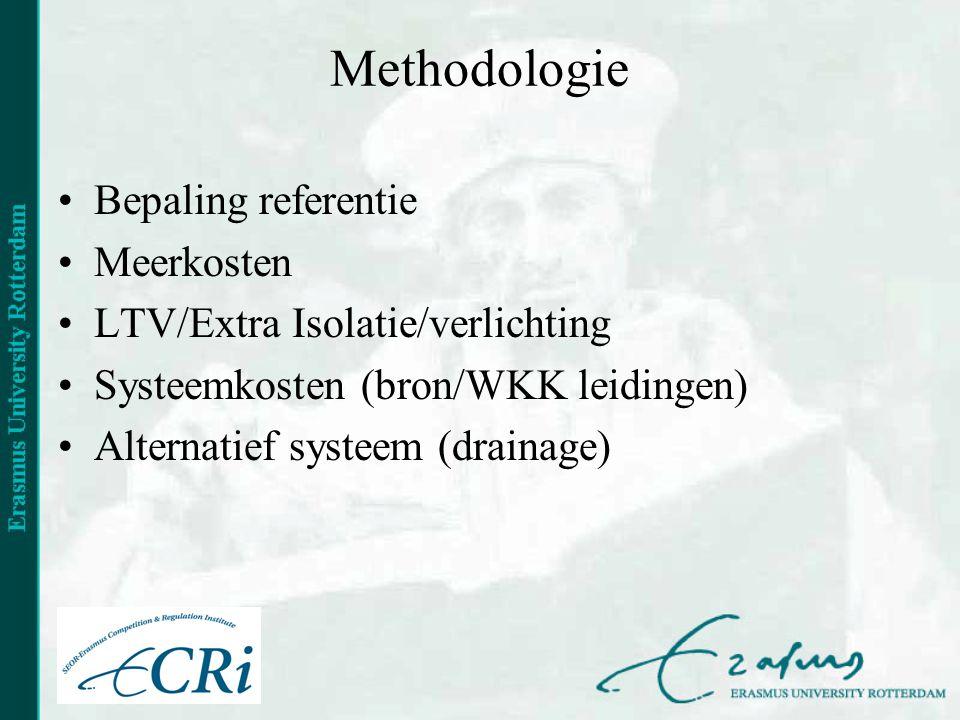 Methodologie Bepaling referentie Meerkosten LTV/Extra Isolatie/verlichting Systeemkosten (bron/WKK leidingen) Alternatief systeem (drainage)