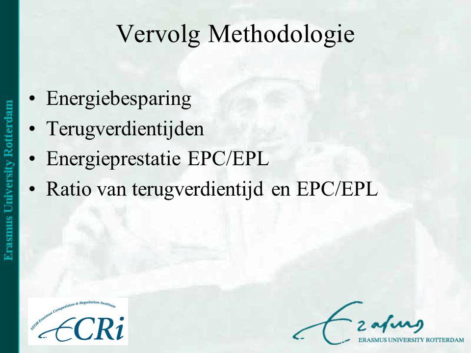 Vervolg Methodologie Energiebesparing Terugverdientijden Energieprestatie EPC/EPL Ratio van terugverdientijd en EPC/EPL