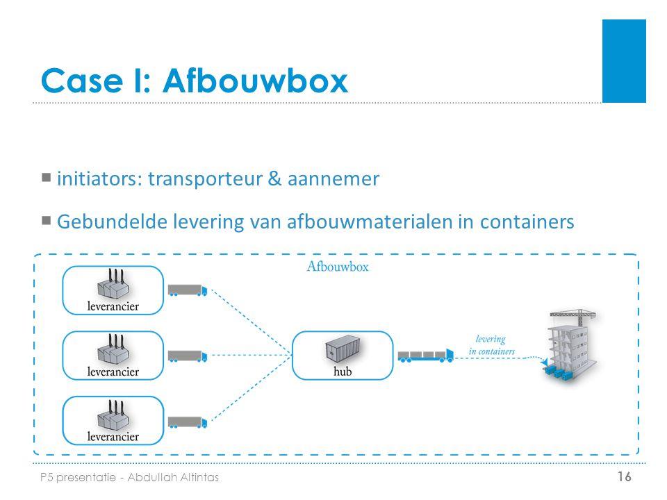 Case I: Afbouwbox  initiators: transporteur & aannemer  Gebundelde levering van afbouwmaterialen in containers 16 P5 presentatie - Abdullah Altintas