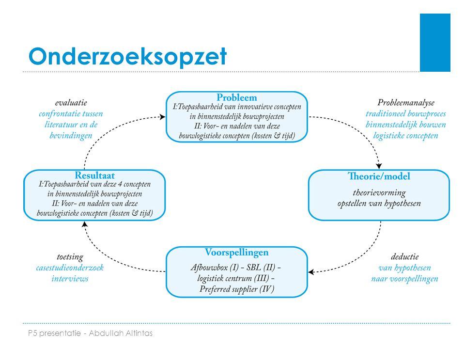 Case III: Logistiek centrum 20  initiator: aannemer  Pull-gestuurd proces (opstelplaats & mogelijk om te bundelen) P5 presentatie - Abdullah Altintas
