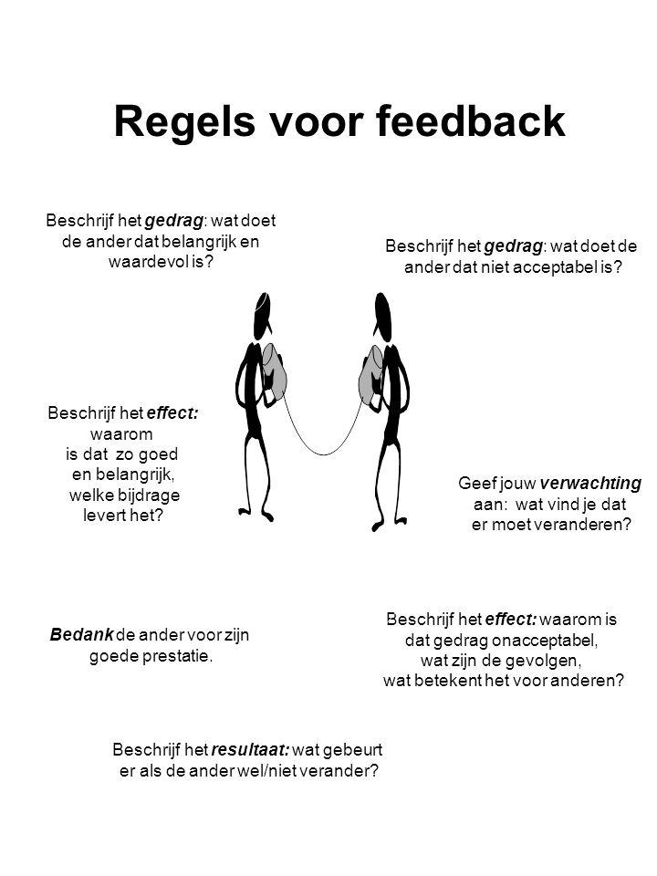 Regels voor feedback Beschrijf het gedrag: wat doet de ander dat belangrijk en waardevol is? Beschrijf het effect: waarom is dat zo goed en belangrijk