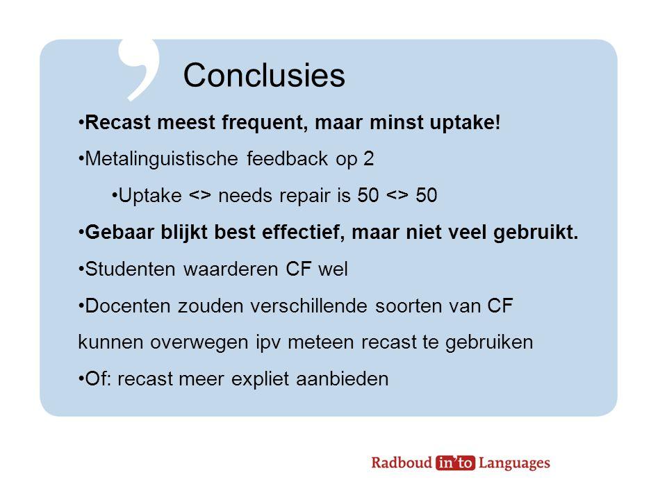 Conclusies Recast meest frequent, maar minst uptake.