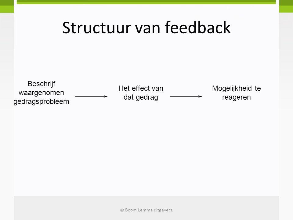 Structuur van feedback Beschrijf waargenomen gedragsprobleem Het effect van dat gedrag Mogelijkheid te reageren © Boom Lemma uitgevers.