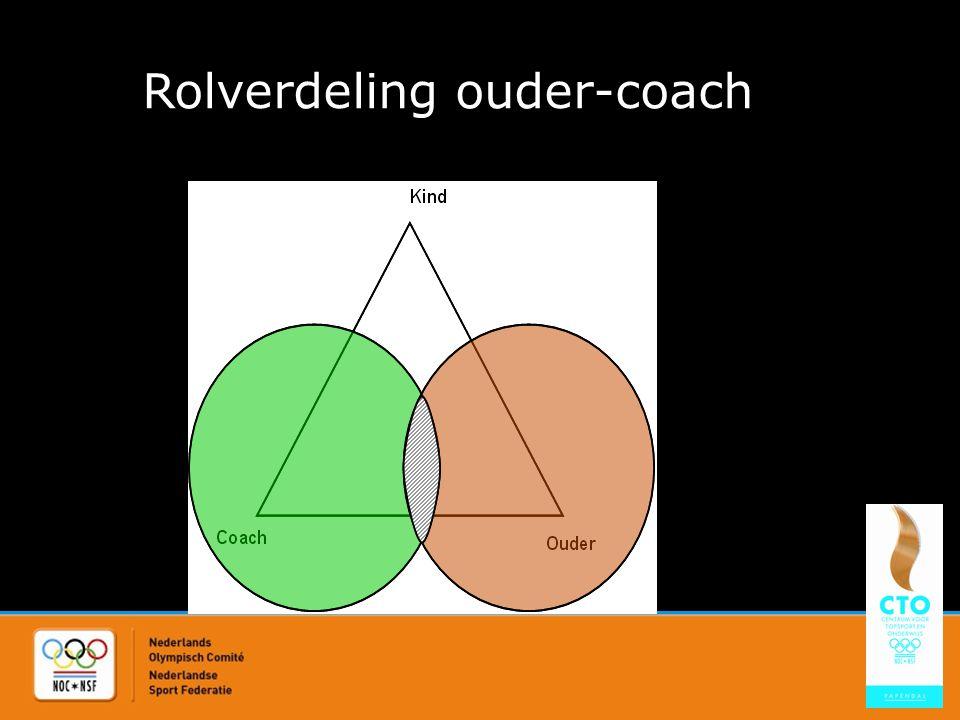 Rolverdeling ouder-coach