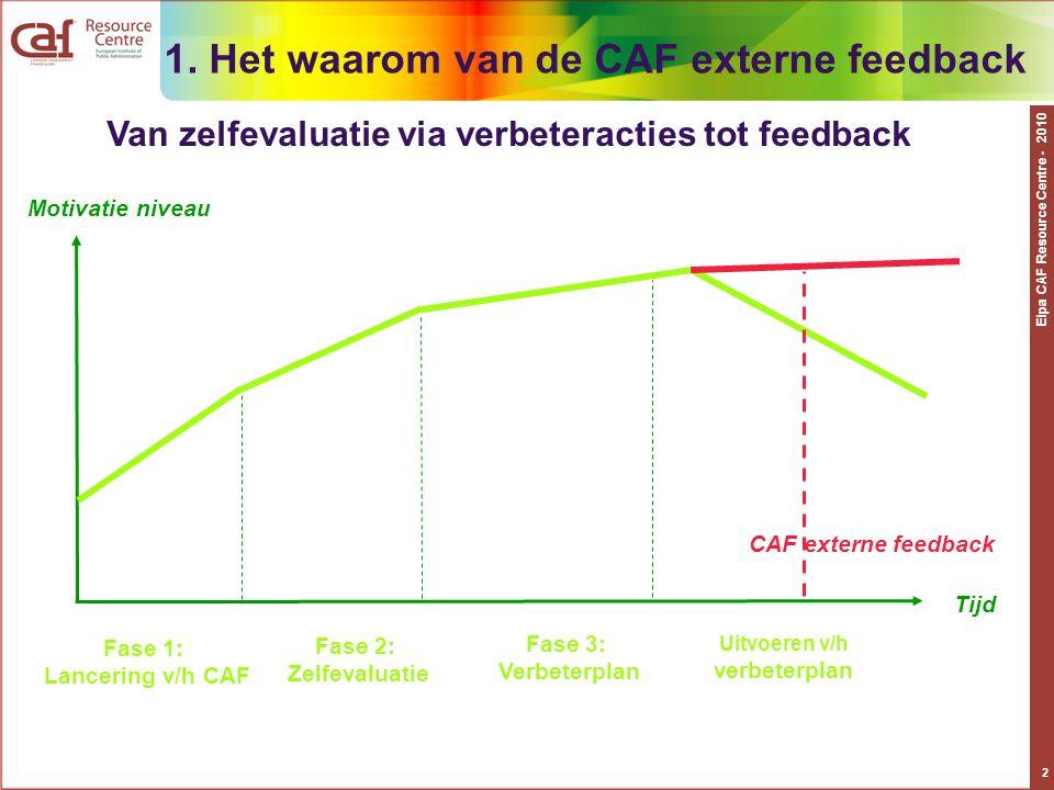 Eipa CAF Resource Centre - 2010 2 Fase 1: Lancering v/h CAF Fase 2: Zelfevaluatie Fase 3: Verbeterplan Uitvoeren v/h verbeterplan Motivatie niveau Tijd CAF externe feedback Van zelfevaluatie via verbeteracties tot feedback 1.