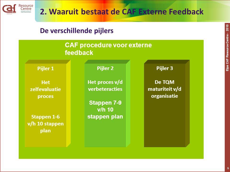 Eipa CAF Resource Centre - 2010 6 De verschillende stappen van de CAF ZE & Pijlers 1 and 2 Fase 1 – De start Step 1: Beslis over de aanpak en maak een planning Step 2: Communiceer over het ZE project Fase 2 – Het zelfevaluatie proces Step 3: Stel één of meerdere ZE-groepen samen Step 4: Organiseer opleiding Step 5: Voer de ZE uit voor de 28 sub-criteria via consensus Step 6: Maak een rapport op met de resultaten van de ZE Fase 3 – Verbeterplan/ Prioriteiten stellen Step 7: Stel een verbeterplan op, gebaseerd op het aanvaarde ZE- rapport Step 8: Communiceer het verbeterplan Step 9: Voer het verbeterplan uit Step 10: Plan de volgende ZE PIJLER 1 PIJLER 2