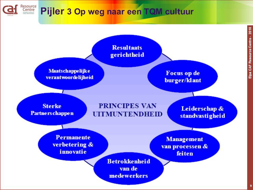 Eipa CAF Resource Centre - 2010 10 Pijler 3 : een voorbeeld : Leadership