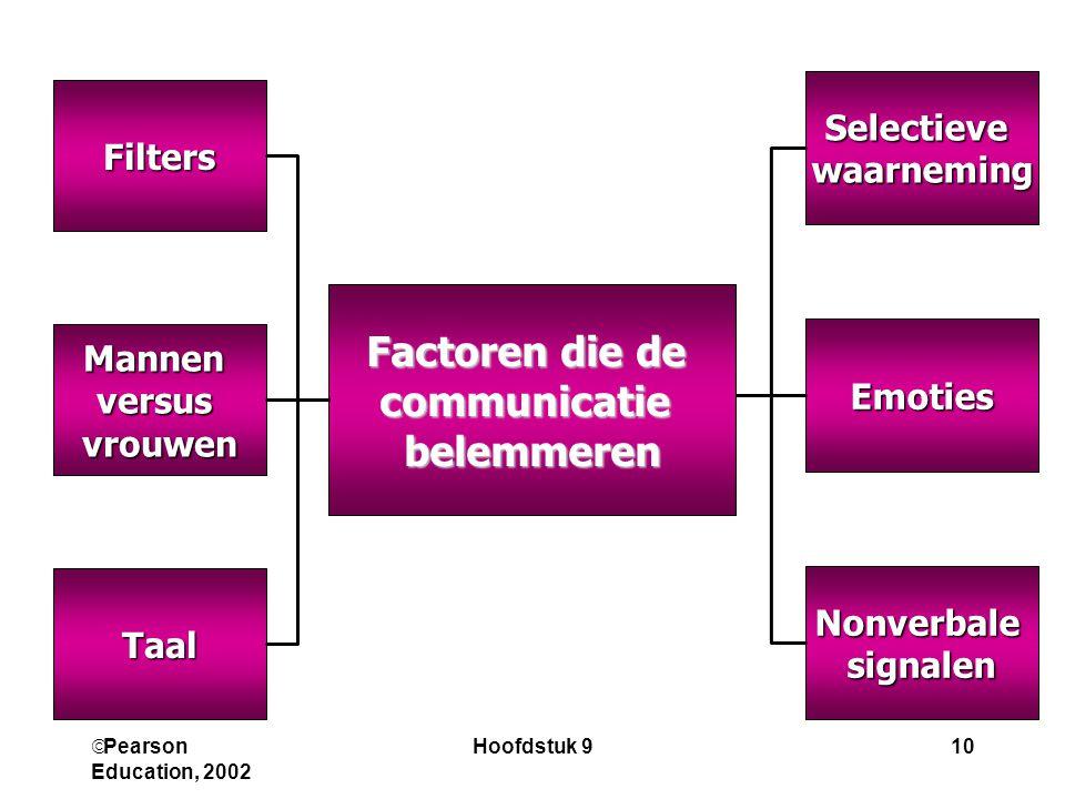  Pearson Education, 2002 Hoofdstuk 910 Factoren die de communicatiebelemmeren Emoties Selectievewaarneming Nonverbalesignalen Filters Mannenversusvro