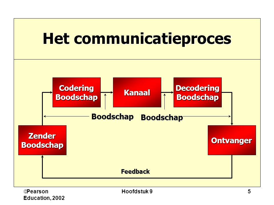  Pearson Education, 2002 Hoofdstuk 95 Het communicatieproces ZenderBoodschap CoderingBoodschap Ontvanger DecoderingBoodschapKanaal Feedback Boodschap