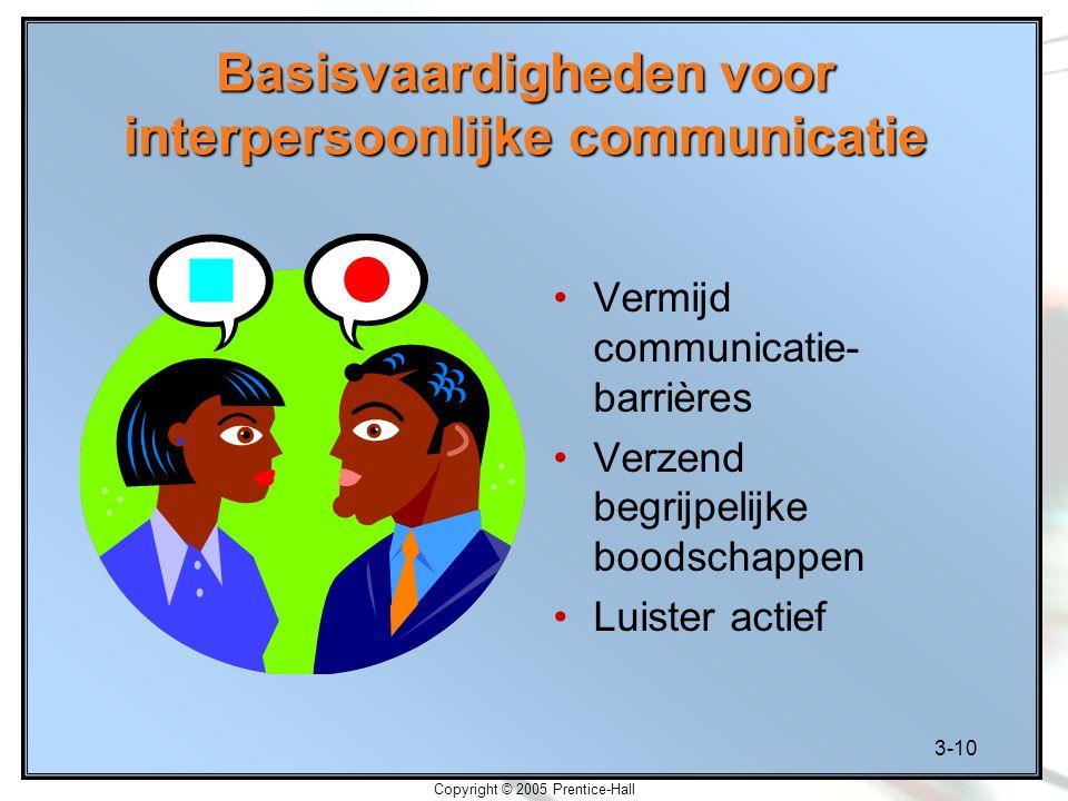 3-10 Copyright © 2005 Prentice-Hall Basisvaardigheden voor interpersoonlijke communicatie Vermijd communicatie- barrières Verzend begrijpelijke boodsc