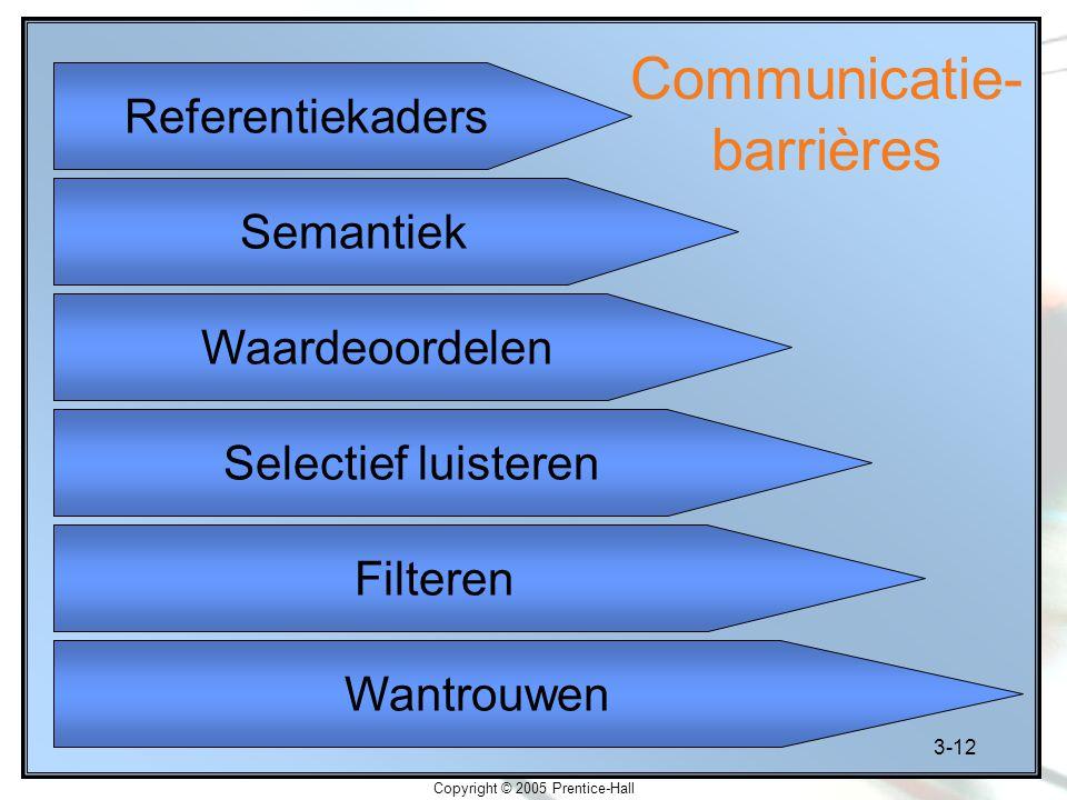 3-12 Copyright © 2005 Prentice-Hall Referentiekaders Semantiek Waardeoordelen Selectief luisteren Filteren Wantrouwen Communicatie- barrières
