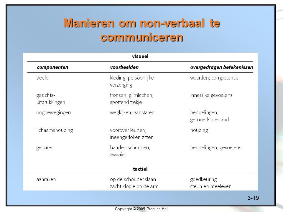 3-19 Copyright © 2005 Prentice-Hall Manieren om non-verbaal te communiceren