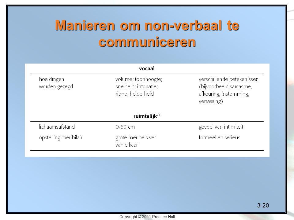 3-20 Copyright © 2005 Prentice-Hall Manieren om non-verbaal te communiceren