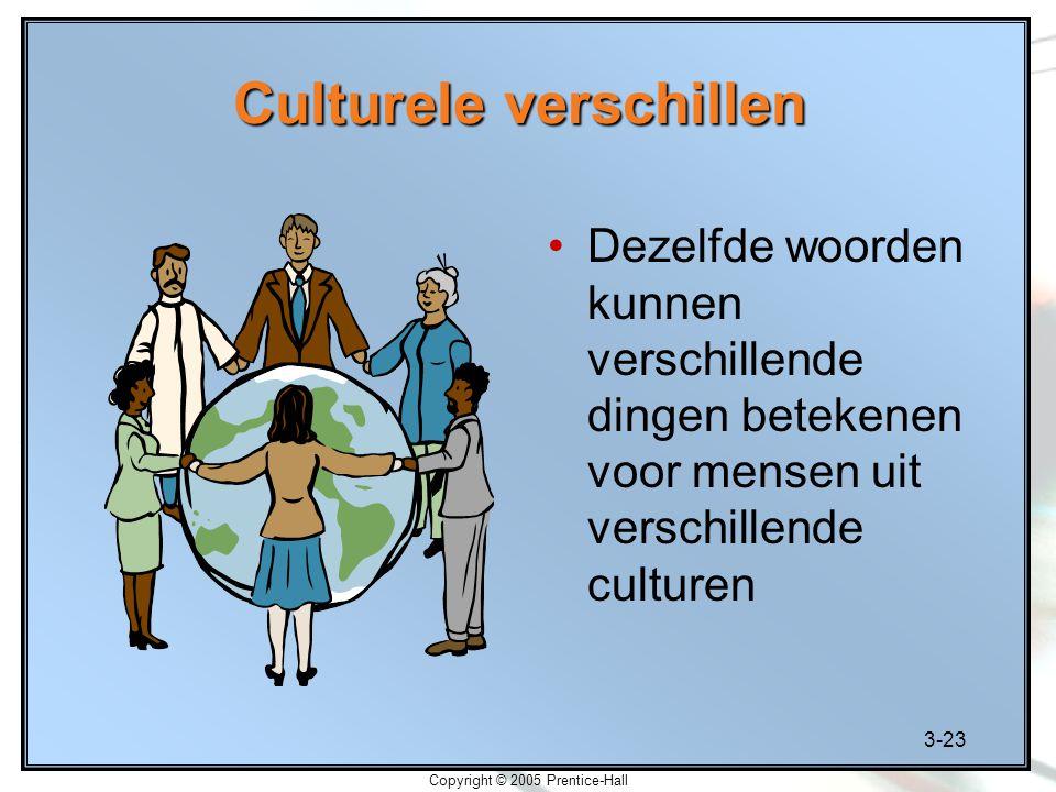 3-23 Copyright © 2005 Prentice-Hall Culturele verschillen Dezelfde woorden kunnen verschillende dingen betekenen voor mensen uit verschillende culture