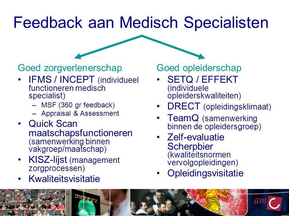 Goed zorgverlenerschap IFMS / INCEPT (individueel functioneren medisch specialist) –MSF (360 gr feedback) –Appraisal & Assessment Quick Scan maatschap