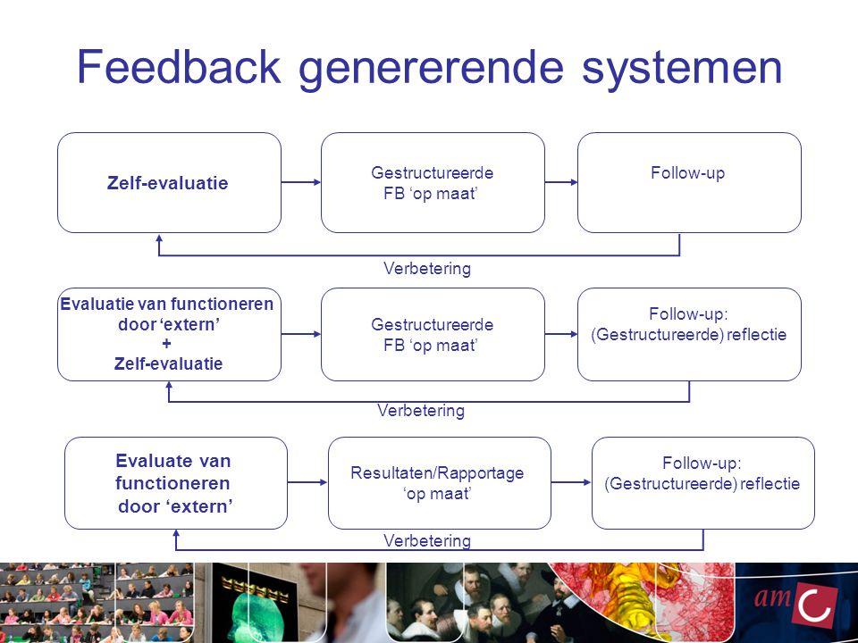 Feedback genererende systemen Evaluatie van functioneren door 'extern' + Zelf-evaluatie Gestructureerde FB 'op maat' Follow-up: (Gestructureerde) refl