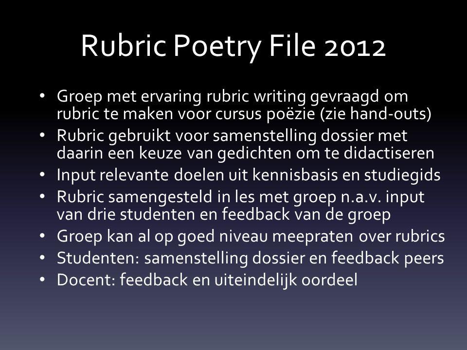 Rubric Poetry File 2012 Groep met ervaring rubric writing gevraagd om rubric te maken voor cursus poëzie (zie hand-outs) Rubric gebruikt voor samenste