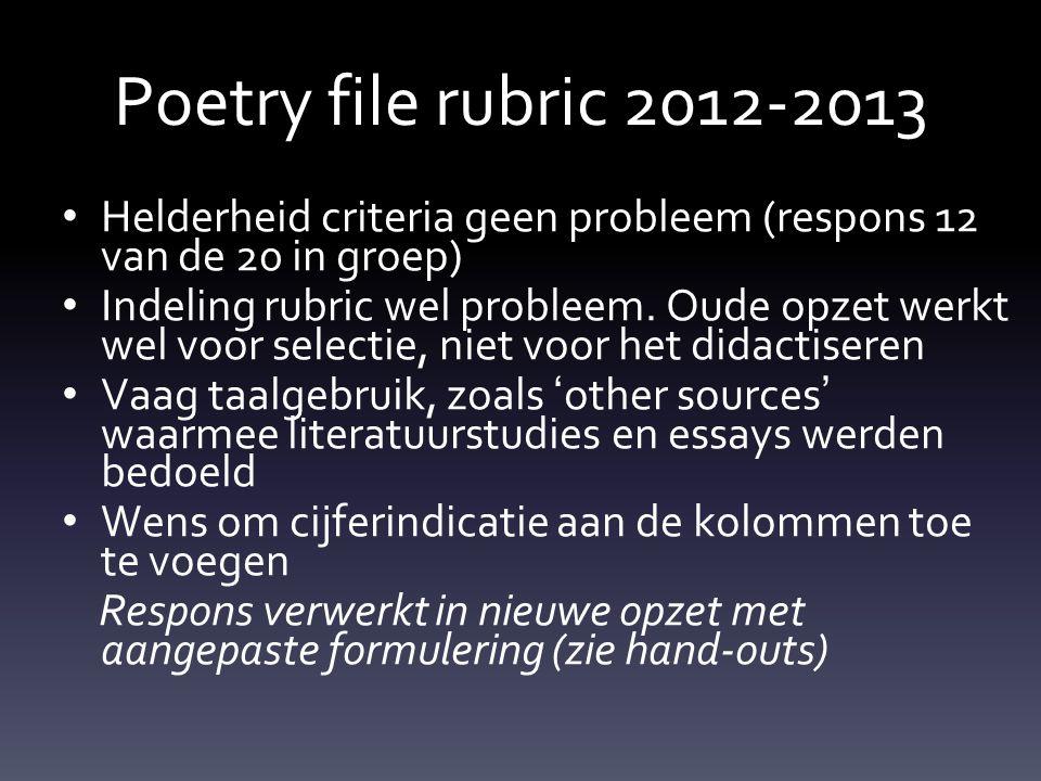 Poetry file rubric 2012-2013 Helderheid criteria geen probleem (respons 12 van de 20 in groep) Indeling rubric wel probleem. Oude opzet werkt wel voor