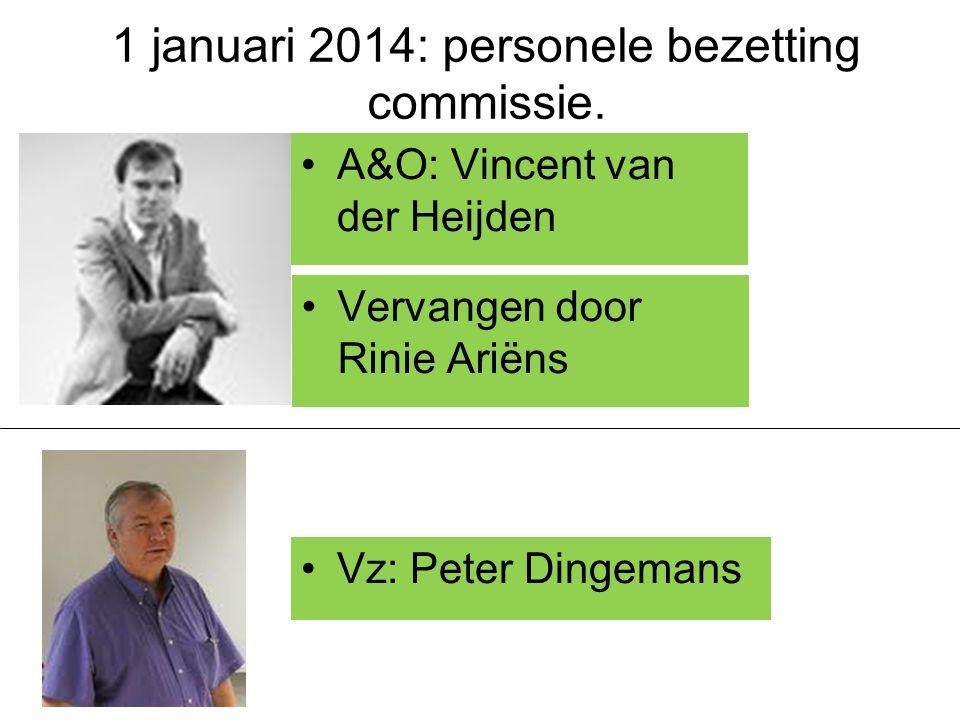 1 januari 2014: personele bezetting commissie. A&O: Vincent van der Heijden Vz: Peter Dingemans Vervangen door Rinie Ariëns