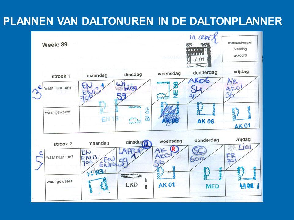 DE DALTONPLANNER… gebruik je bij noteren van huiswerk gebruik je bij plannen van daltonuren gebruik je om cijfers te noteren gebruik je om verlof te vragen DE PLANNER ALS COMMUNICATIEMIDDEL