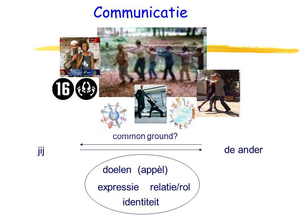 Communicatie jij de ander common ground (appèl) identiteit doelen relatie/rolexpressie