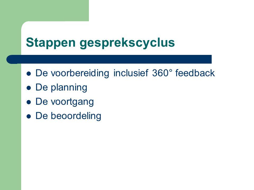 Stappen gesprekscyclus De voorbereiding inclusief 360° feedback De planning De voortgang De beoordeling