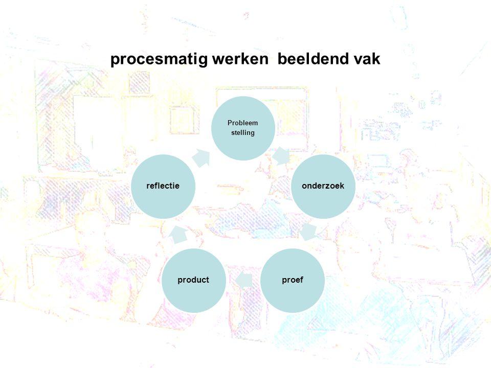 procesmatig werken beeldend vak Probleem stelling onderzoekproefproductreflectie