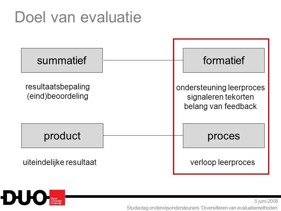 5 juni 2008 Studiedag onderwijsondersteuners 'Diversifiëren van evaluatiemethoden' summatiefformatief productproces uiteindelijke resultaatverloop lee