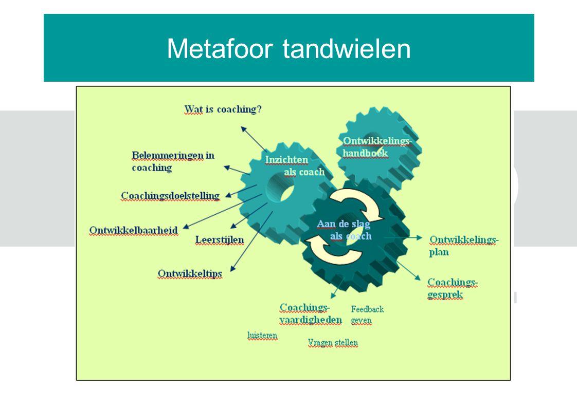 Metafoor tandwielen