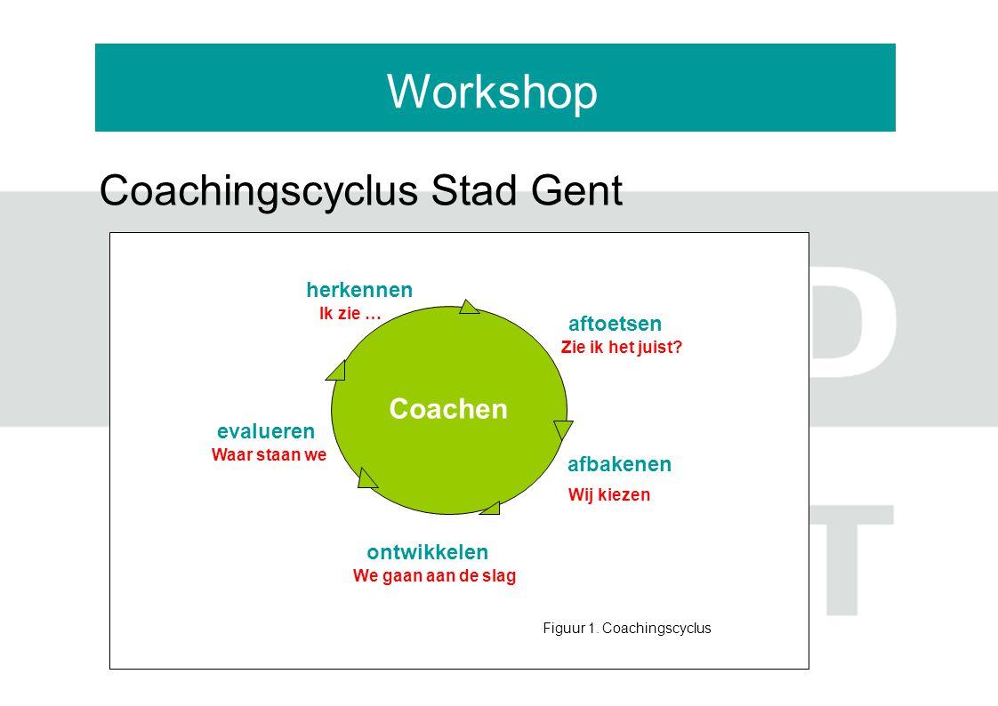 Coachingscyclus Stad Gent herkennen afbakenen ontwikkelen aftoetsen Coachen Figuur 1. Coachingscyclus Zie ik het juist? We gaan aan de slag Waar staan