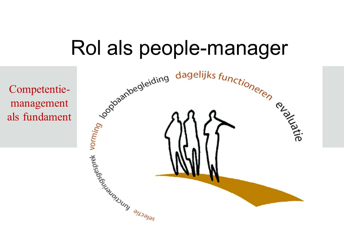 Competentie- management als fundament Rol als people-manager