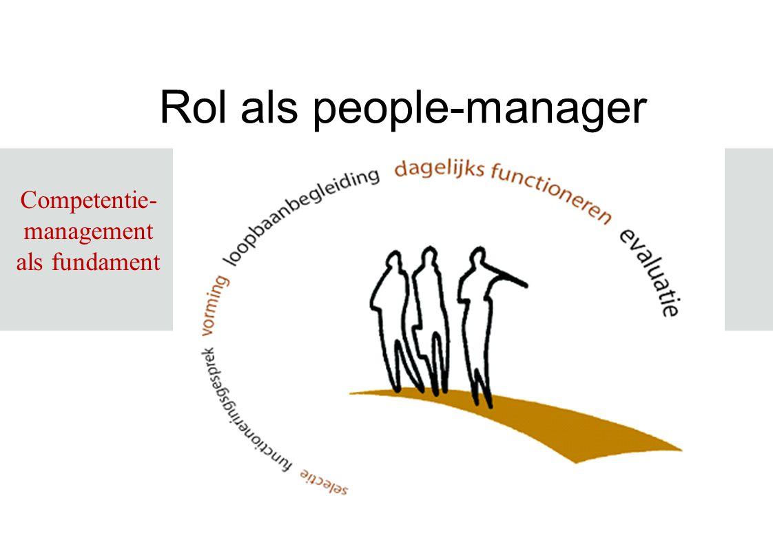 Competentie- management