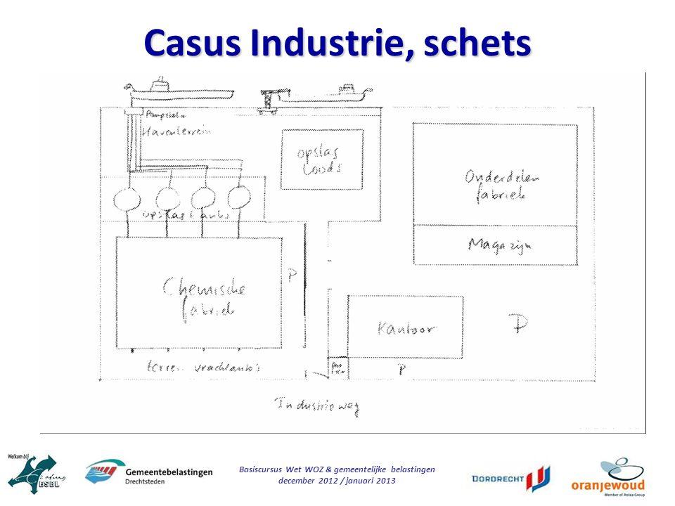 Basiscursus Wet WOZ & gemeentelijke belastingen december 2012 / januari 2013 Casus Industrie, schets