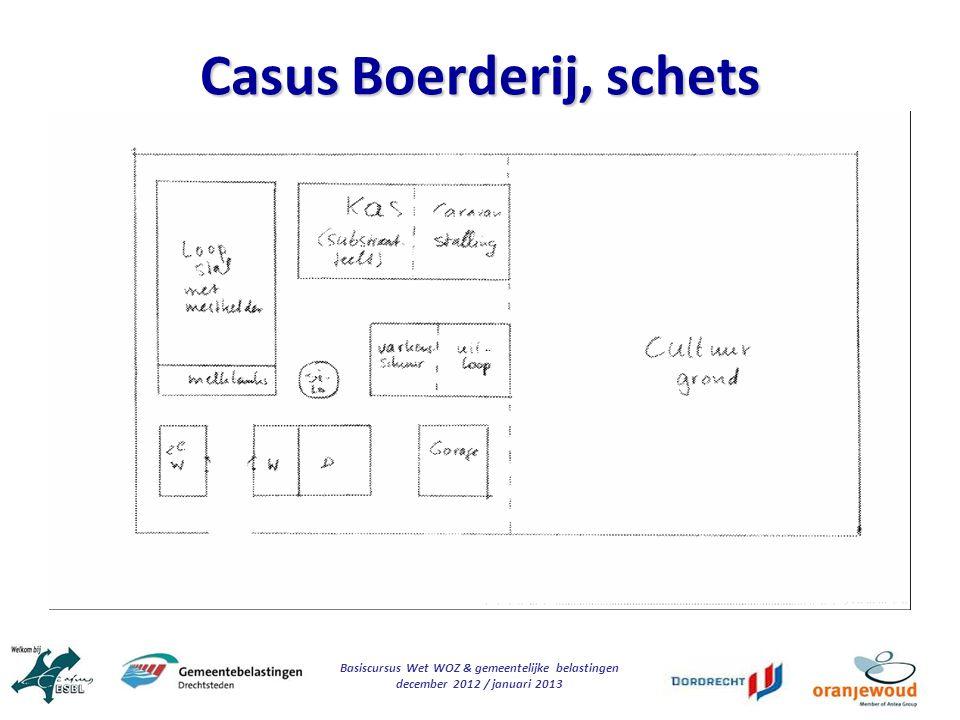 Basiscursus Wet WOZ & gemeentelijke belastingen december 2012 / januari 2013 Casus Boerderij, schets