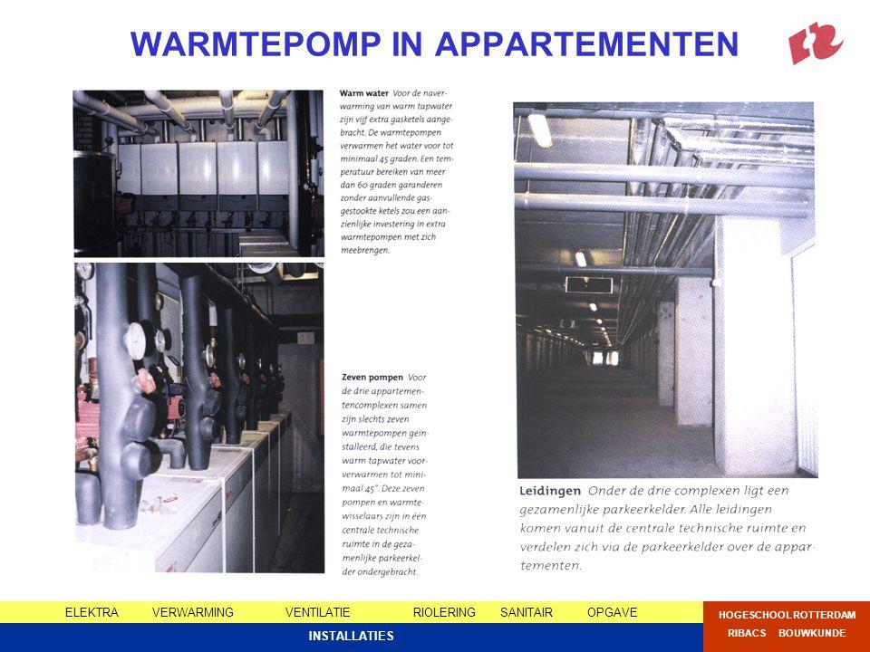 ELEKTRAVERWARMING VENTILATIERIOLERINGSANITAIROPGAVE HOGESCHOOL ROTTERDAM RIBACS BOUWKUNDE INSTALLATIES WARMTEPOMP IN APPARTEMENTEN