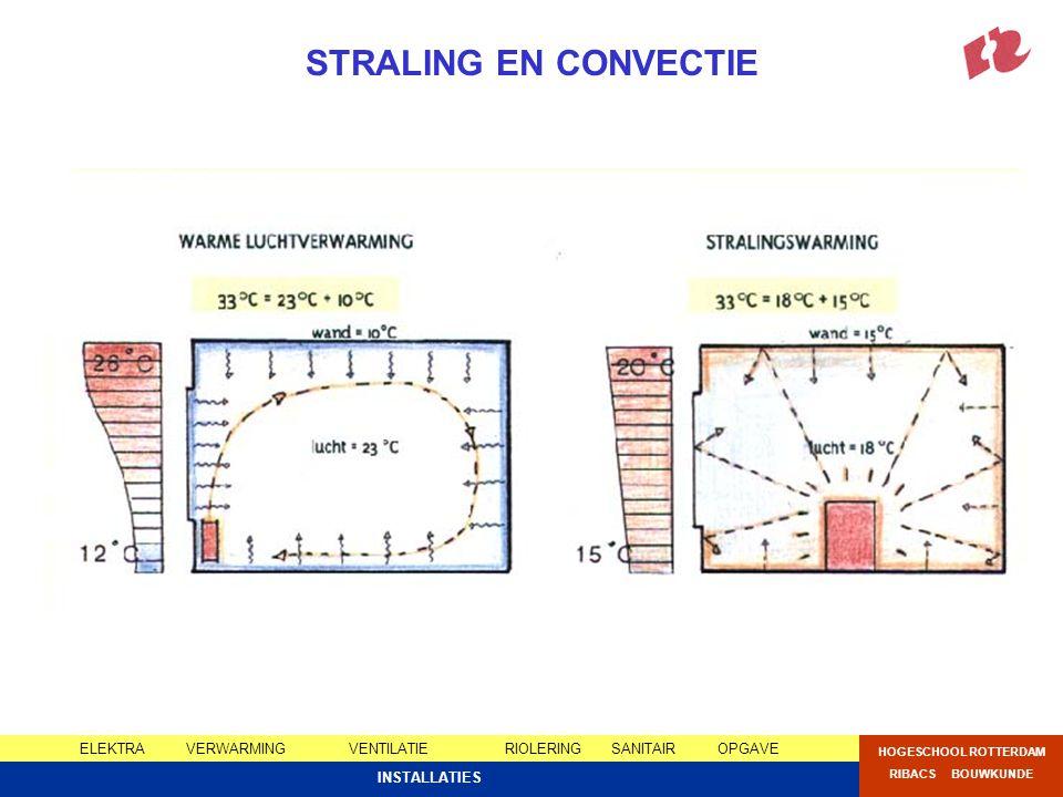ELEKTRAVERWARMING VENTILATIERIOLERINGSANITAIROPGAVE HOGESCHOOL ROTTERDAM RIBACS BOUWKUNDE INSTALLATIES STRALING EN CONVECTIE