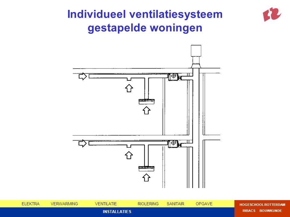 ELEKTRAVERWARMING VENTILATIERIOLERINGSANITAIROPGAVE HOGESCHOOL ROTTERDAM RIBACS BOUWKUNDE INSTALLATIES Individueel ventilatiesysteem gestapelde woning