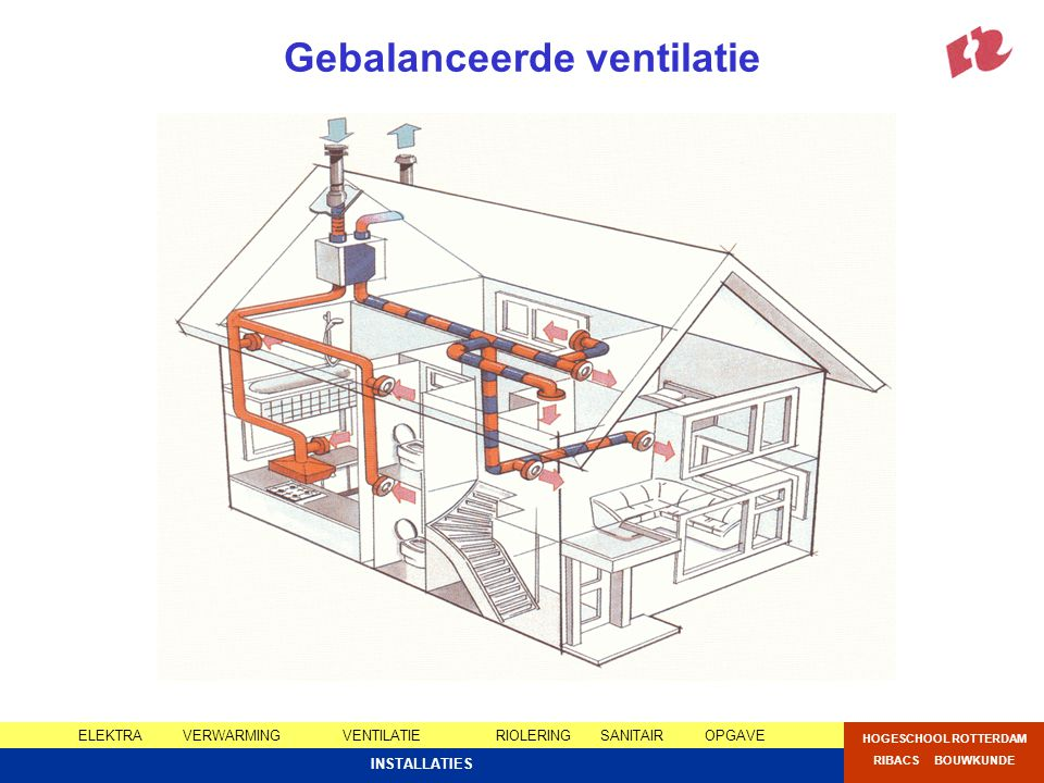 ELEKTRAVERWARMING VENTILATIERIOLERINGSANITAIROPGAVE HOGESCHOOL ROTTERDAM RIBACS BOUWKUNDE INSTALLATIES Gebalanceerde ventilatie