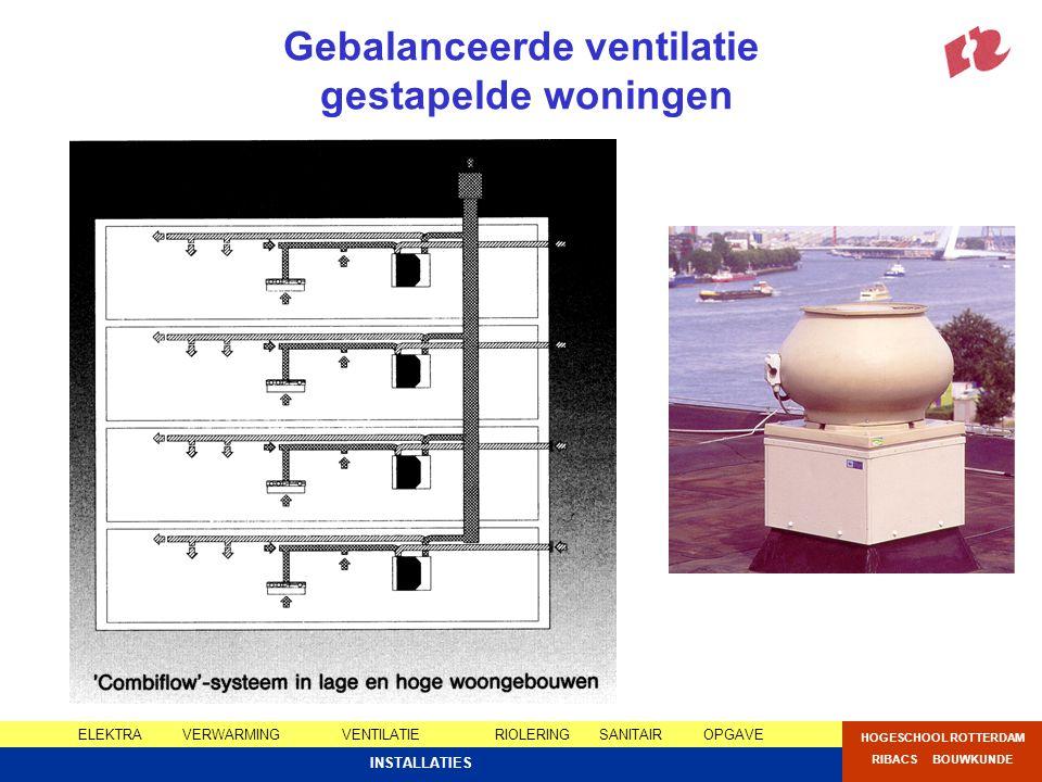 ELEKTRAVERWARMING VENTILATIERIOLERINGSANITAIROPGAVE HOGESCHOOL ROTTERDAM RIBACS BOUWKUNDE INSTALLATIES Gebalanceerde ventilatie gestapelde woningen