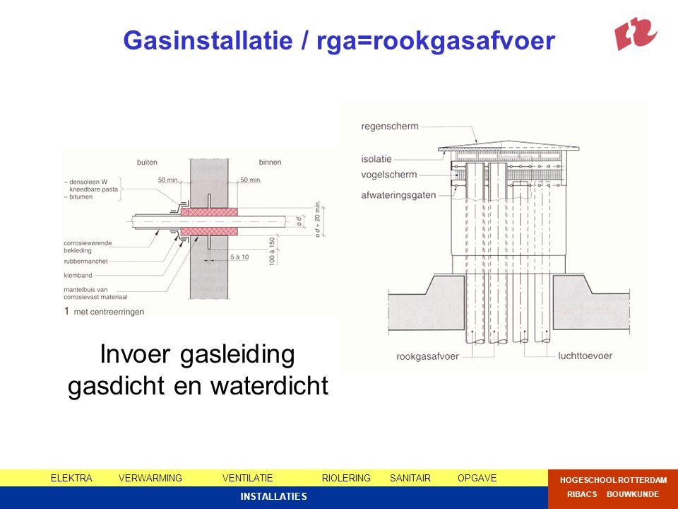 ELEKTRAVERWARMING VENTILATIERIOLERINGSANITAIROPGAVE HOGESCHOOL ROTTERDAM RIBACS BOUWKUNDE INSTALLATIES Gasinstallatie / rga=rookgasafvoer Invoer gasle