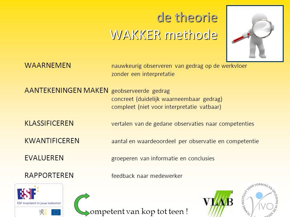 de theorie WAKKER methode WAARNEMEN nauwkeurig observeren van gedrag op de werkvloer zonder een interpretatie AANTEKENINGEN MAKEN geobserveerde gedrag