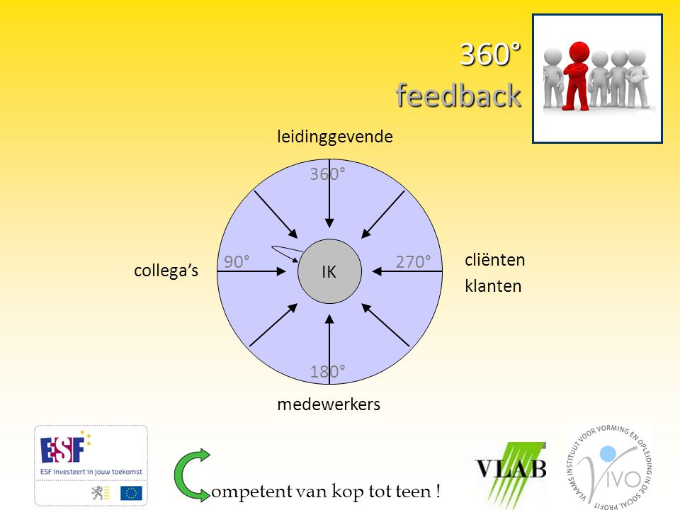 360° feedback IK leidinggevende medewerkers collega's cliënten klanten 90° 180° 270° 360° ompetent van kop tot teen !